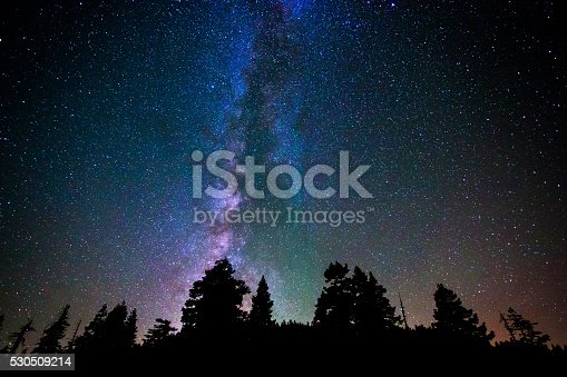 1008093204 istock photo star and milkyway 530509214