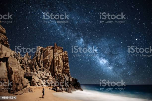 Photo of Stargazing in Mexico