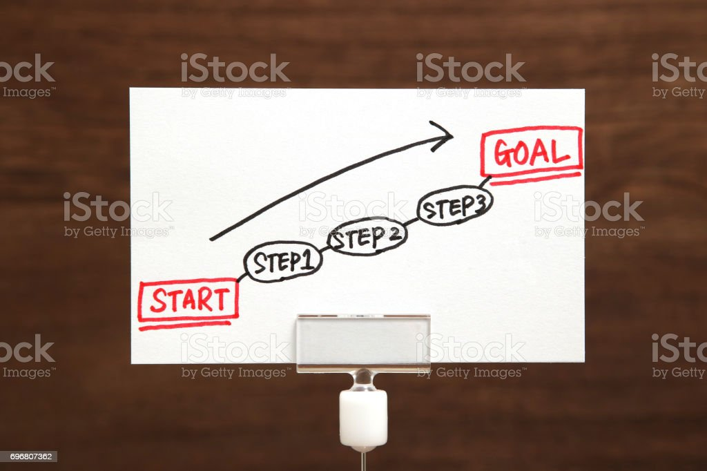 Start and Goal written on paper. stock photo