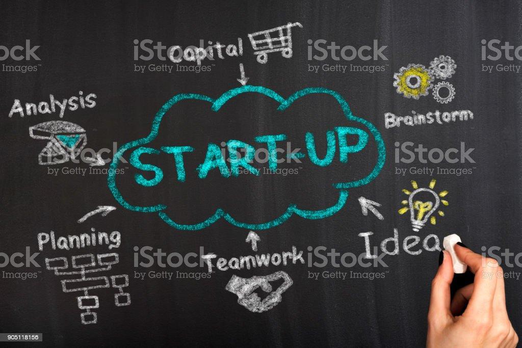 Start Up stock photo