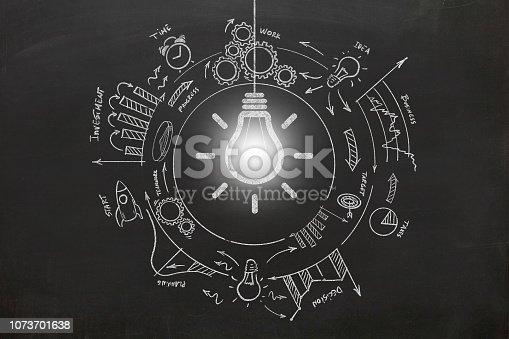 istock Startup new business strategy bulb idea blackboard 1073701638