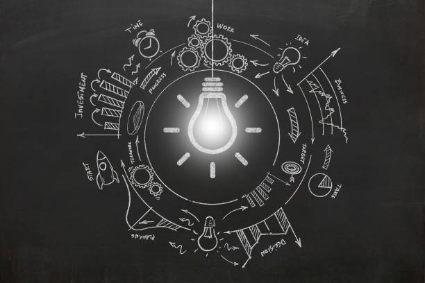 Startup new business strategy bulb idea blackboard Startup new business strategy bulb idea blackboard blackboard visual aid stock pictures, royalty-free photos & images