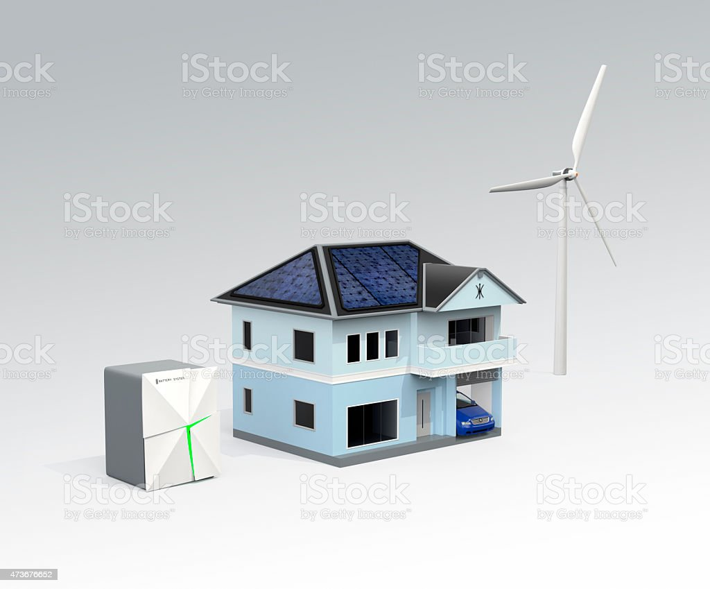 Stationary battery system and house stock photo
