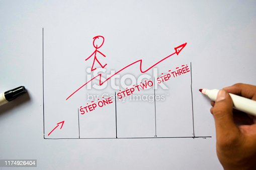 istock Step one, Step Two, Step Three text isolated on white board background. Chart or mechanism concept. 1174926404
