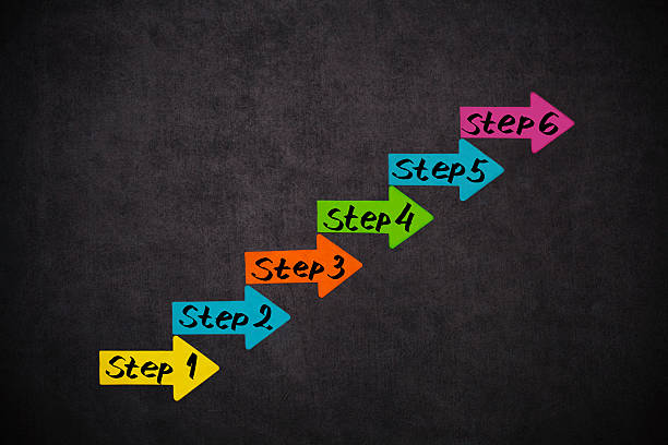 steps and place for your content - number 6 stock photos and pictures