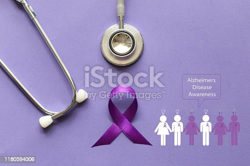 istock Stethoscope and person with purple ribbon on purple background, Symbol of Alzheimers awareness, Healthcare and medicine concept. 1180594006