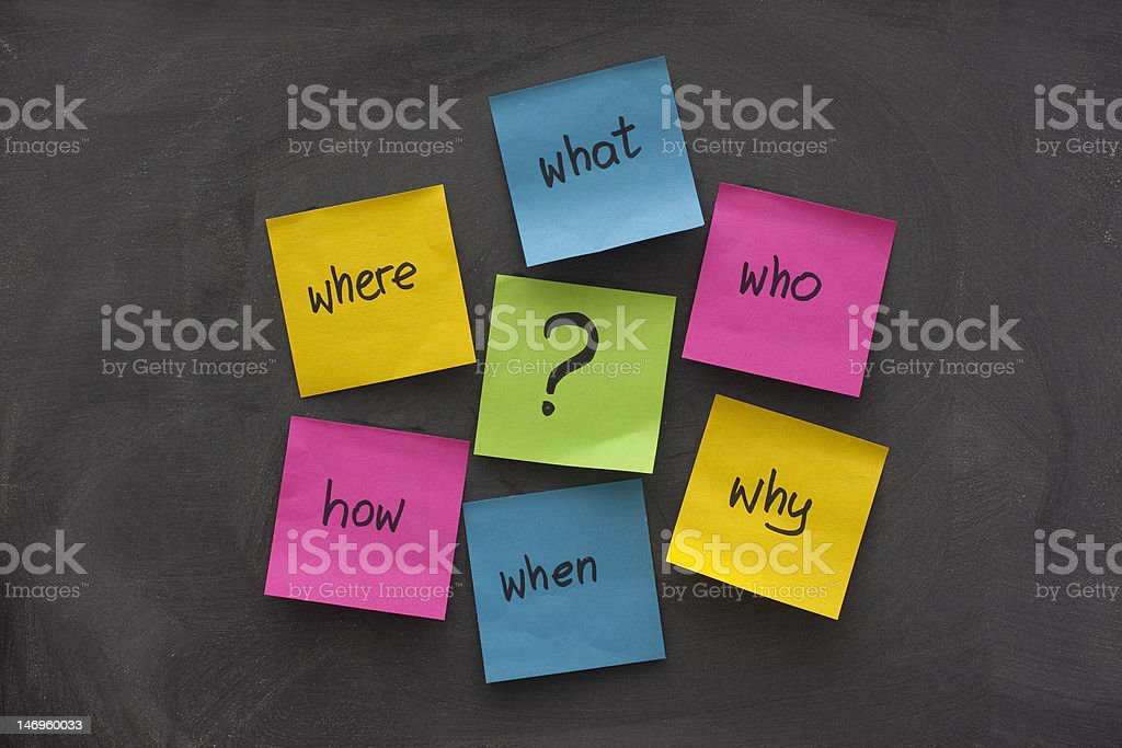 sticky note mind map with questions on a blackboard royalty-free stock photo