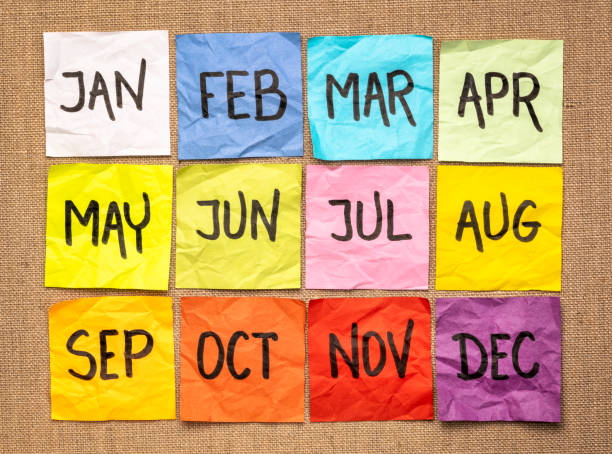 sticky notes calendar sticky notes calendar - 12 months acronyms month stock pictures, royalty-free photos & images