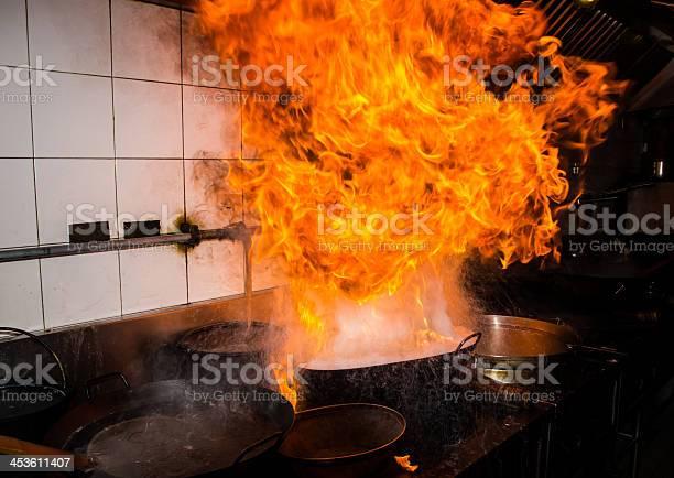 Stir fire very hot picture id453611407?b=1&k=6&m=453611407&s=612x612&h=gytjzkwhxyeq6vujysvufqagbnt9dz41r xnttzdw3s=