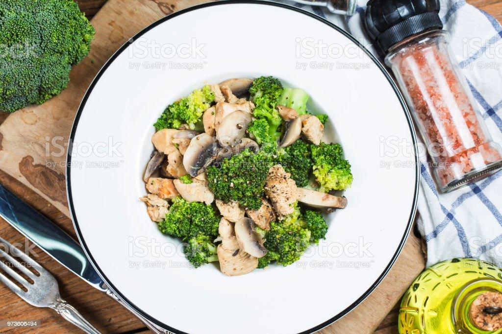 recetas bajas linear unit lubricante rip-off pollo