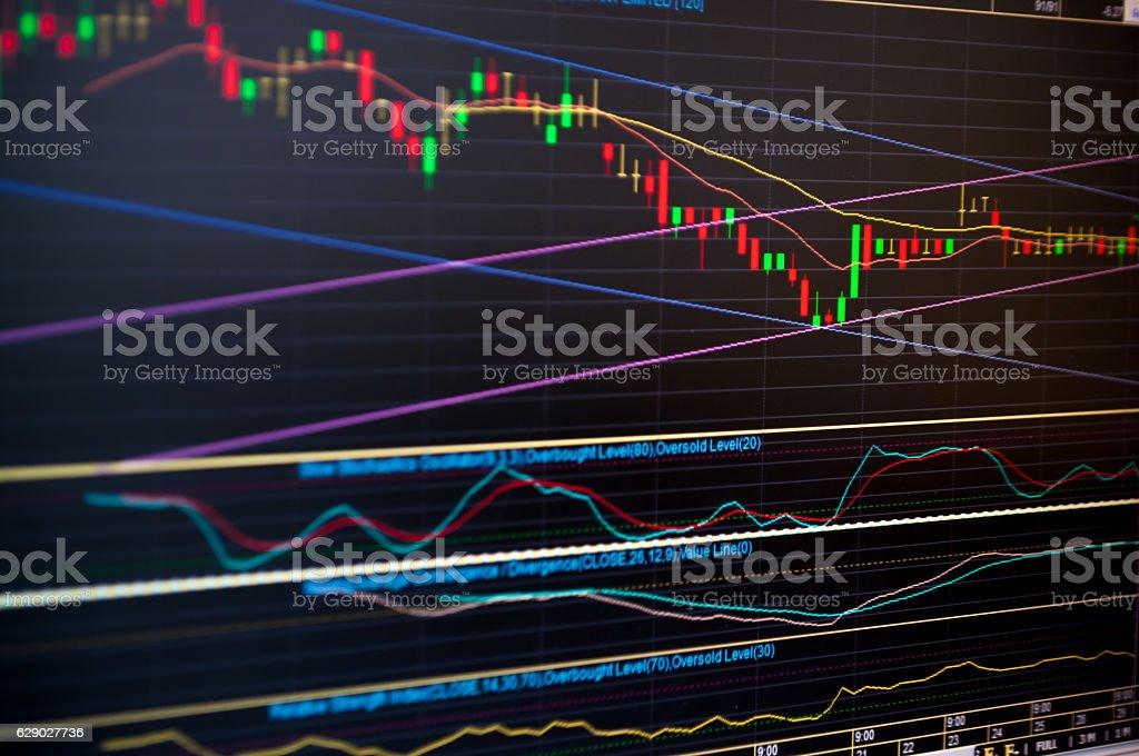 Stock chart price pattern rebound stock photo