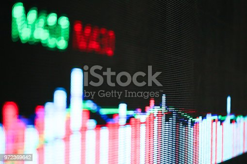 stock chart trend line in big LED screen