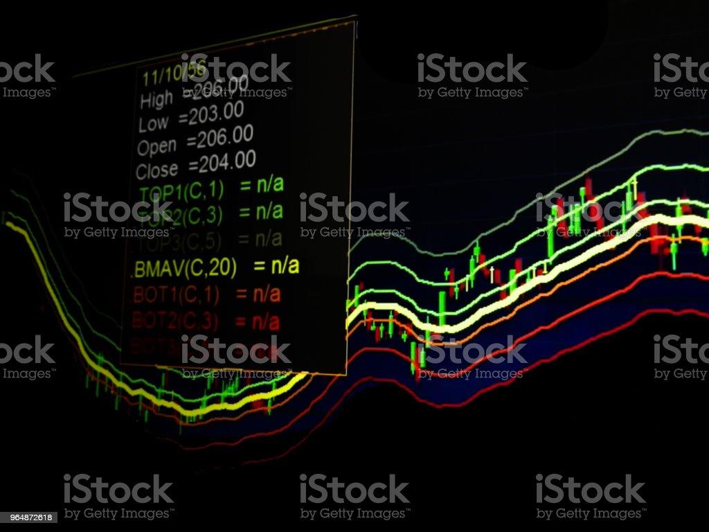 泰國證券交易所背景軟模糊 - 免版稅價格圖庫照片
