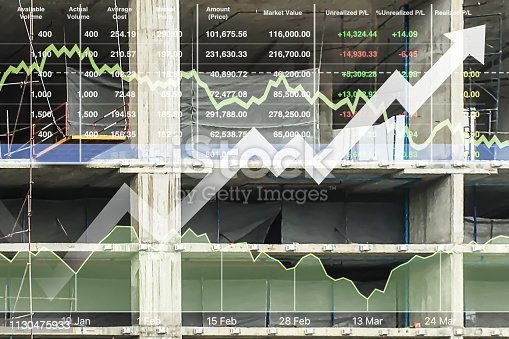 istock Stock financial index show successful investment on construction industry and real estate development business presentation with chart and graph on site location background. 1130475933