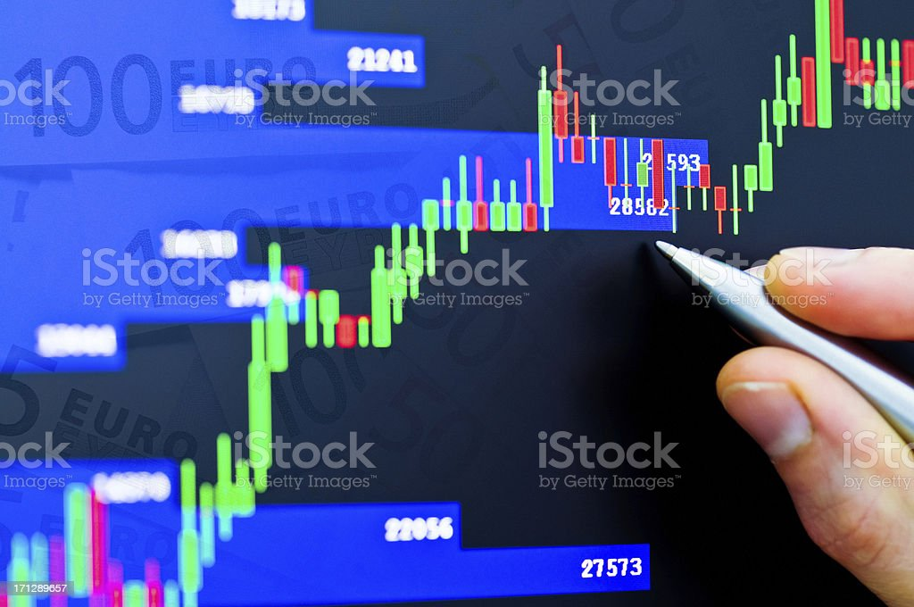 Stock market analyze, hand pointing value on LCD screen royalty-free stock photo