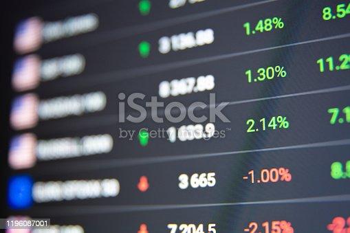 istock Stock market chart background 1196087001