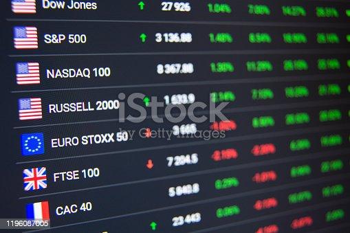 istock Stock market chart background 1196087005