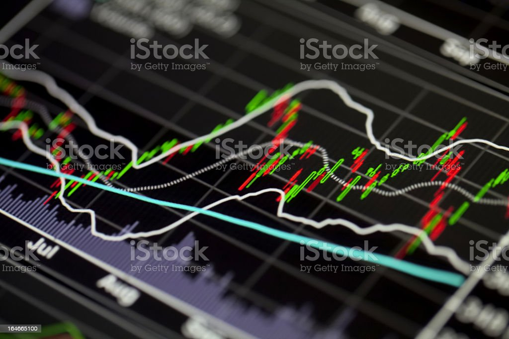 stock market chart on computer display. Macro photograph of stock market chart with depth of field. There are cyan, green, red and white colors. Some months also can be seen. There are maximum and minimum points on the graphics. Analyzing Stock Photo
