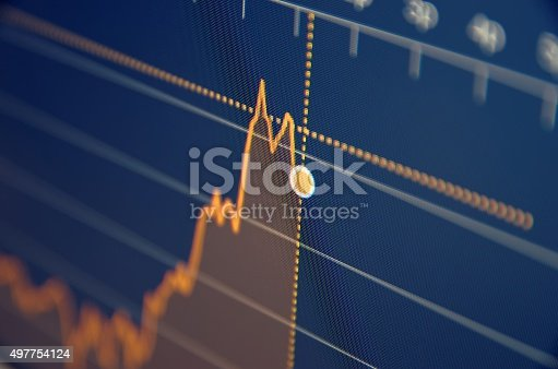 Stock market chart on LCD screen. Selective focus.