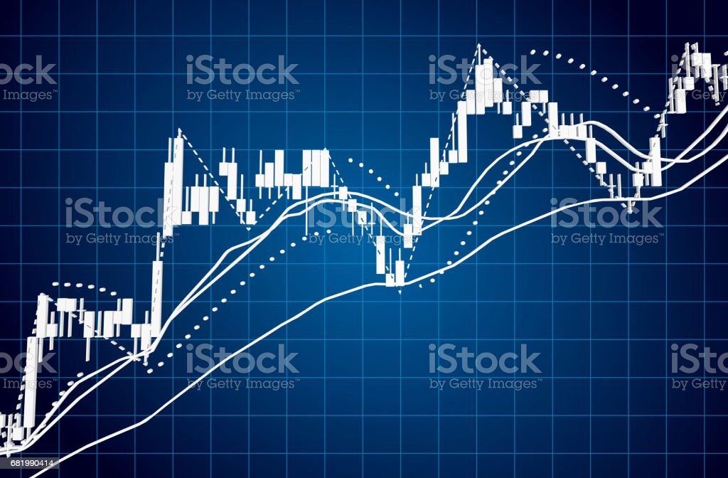 Stock Market Charts And Summary Info For Making Trading With