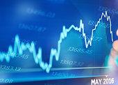istock Stock Market Concepts 685868600