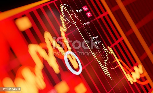 A graph showing large selling of global stock markets, crashing in 2020 on global fears including a pandemic and oil prices. 3D illustration