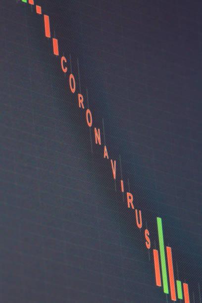 Börsencrash durch Covid-19 – Foto
