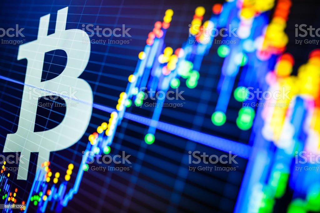 come scambiare futures bitcoin su td ameritrade