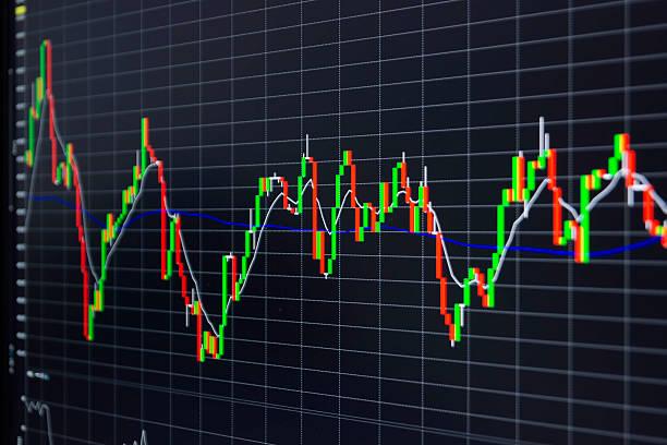stock market data-candlestick chart - hang seng index stock-fotos und bilder