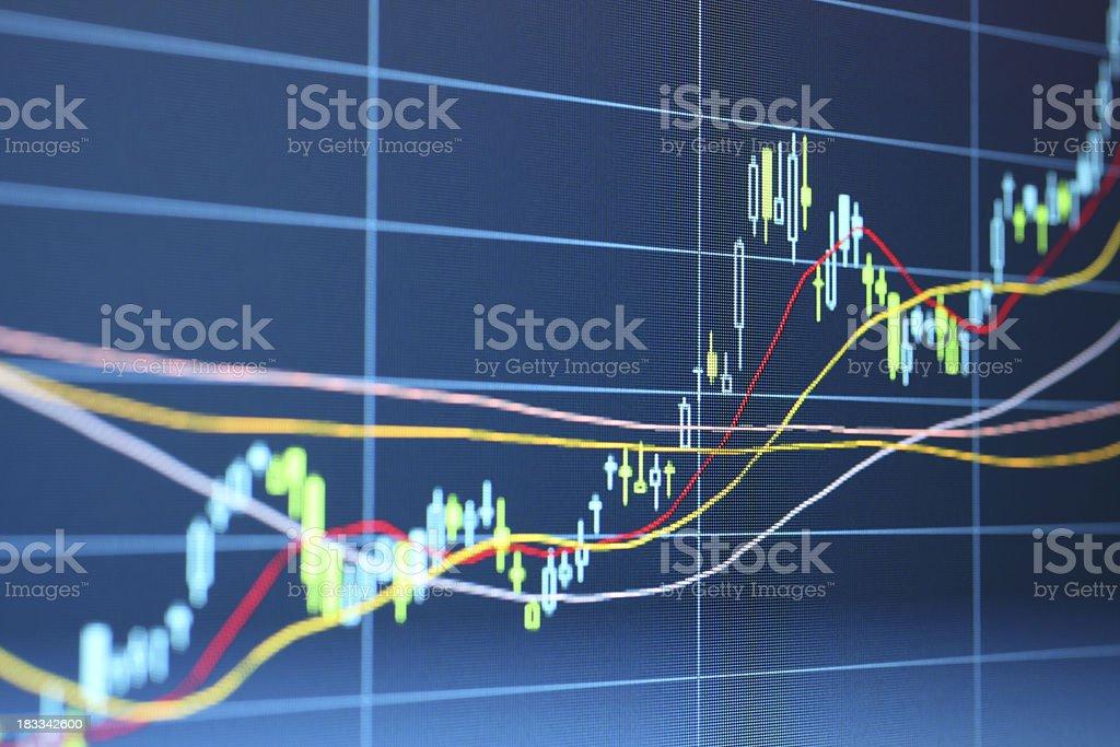 Stock Market Data Chart stock photo