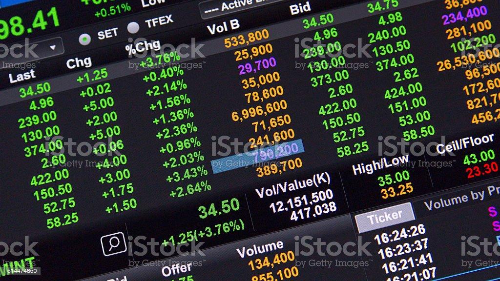 Stock market data on LED display ,green day stock photo