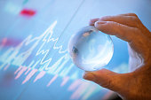 stock market data with global ball