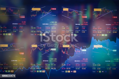 istock Stock market digital graph chart on LED display concept. A large display of daily stock market price and quotation. Indicator financial forex trade education background. 686620474