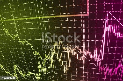 istock Stock market graph and bar chart price display 492598286