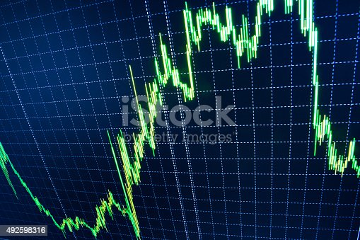 896567272istockphoto Stock market graph and bar chart price display 492598316