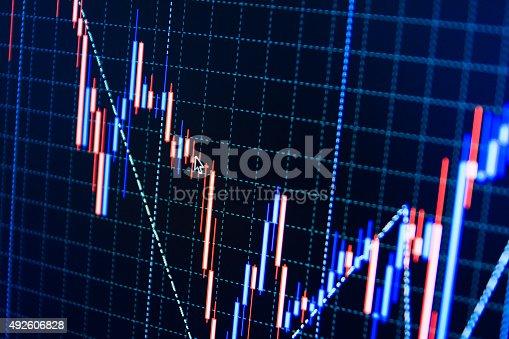 istock Stock market graph and bar chart price display 492606828