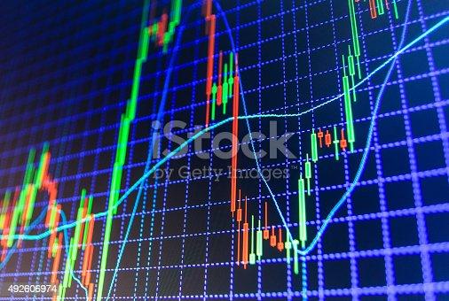istock Stock market graph and bar chart price display 492606974