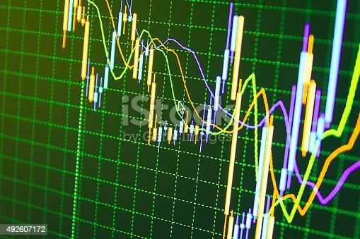 istock Stock market graph and bar chart price display 492607172
