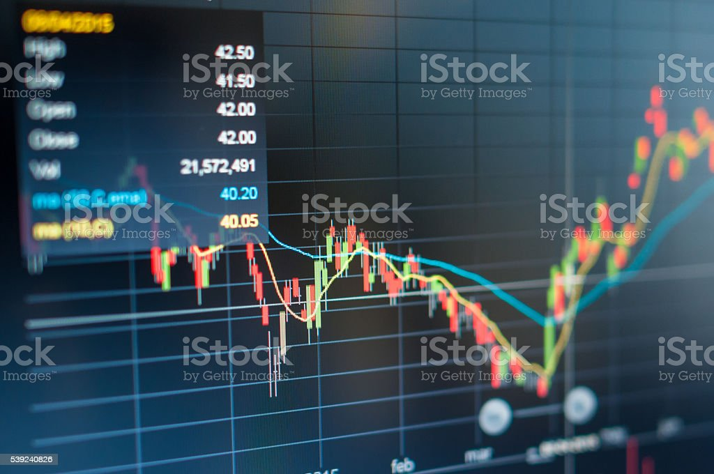 Stock market graph and tecnical analysis stock royalty-free stock photo