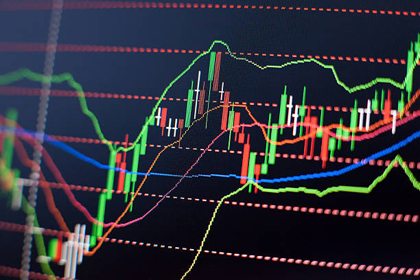 Stock market Grafik – Foto