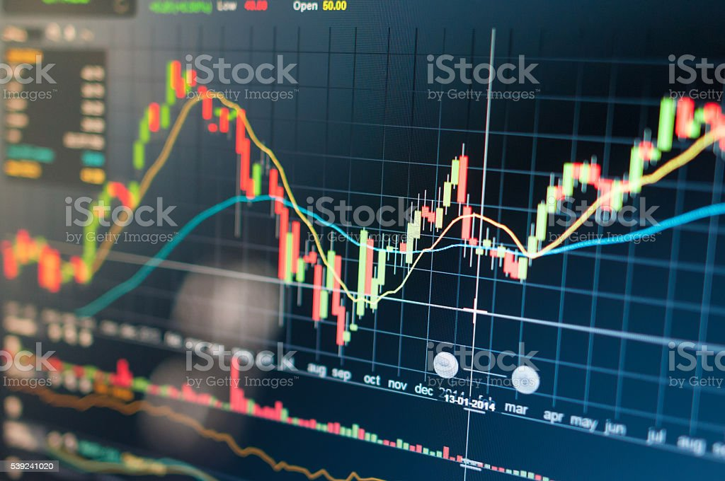Stock market graph. royalty-free stock photo