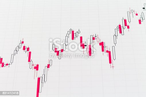 istock Stock Market Graphs Candles Bull and Bear Market 831412418