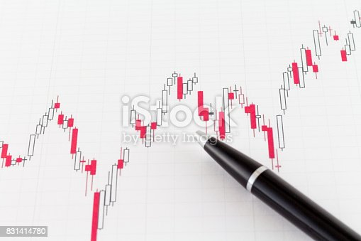 istock Stock Market Graphs Candles Bull and Bear Market 831414780