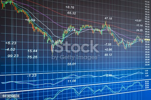 istock Stock market indicator and financial data view from LED. Double 641610624