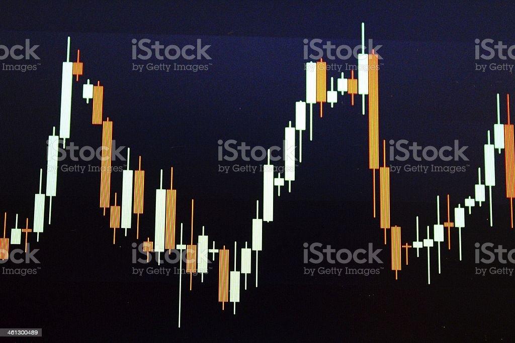 Stock market japanese candles chart background stock photo