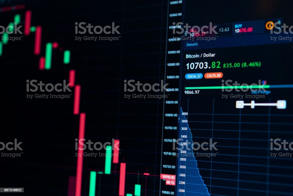 Stock market online chart of Bitcoin currency growth up to 10000 US dollars - investment, e-commerce, finance concept stock photo