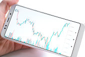 istock Stock market or forex trading graph and candlestick chart on mobile device in businessman hand. Economy trends idea. Online finance trading, financial investment concept. On white 1188486448