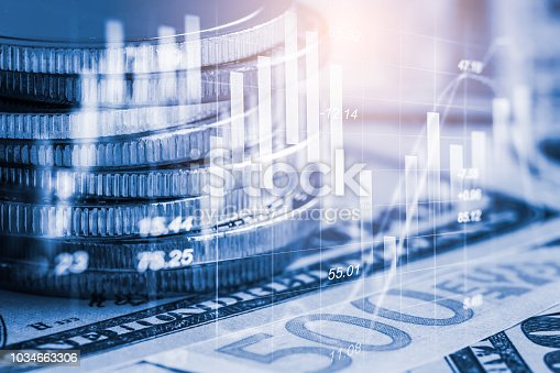 1140473216istockphoto Stock market or forex trading graph and candlestick chart suitable for financial investment concept. Economy trends background for business idea and all art work design. Abstract finance background. 1034663306