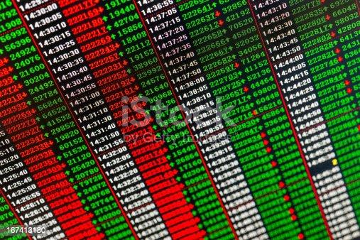 istock Stock Market 167413180