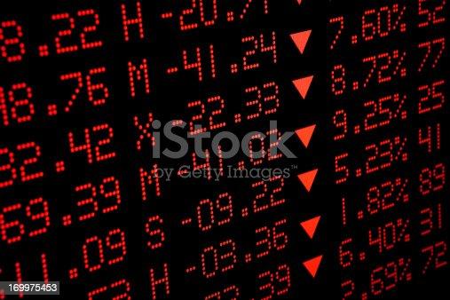 Stock Market statistics. Selective Focus.